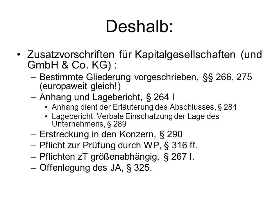 Deshalb: Zusatzvorschriften für Kapitalgesellschaften (und GmbH & Co. KG) : –Bestimmte Gliederung vorgeschrieben, §§ 266, 275 (europaweit gleich!) –An