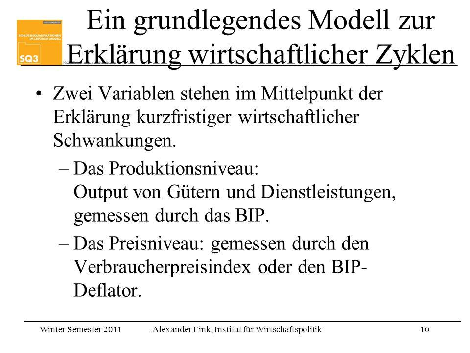 Winter Semester 2011Alexander Fink, Institut für Wirtschaftspolitik10 Ein grundlegendes Modell zur Erklärung wirtschaftlicher Zyklen Zwei Variablen st
