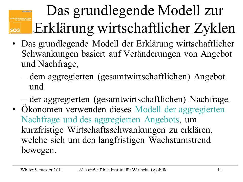 Winter Semester 2011Alexander Fink, Institut für Wirtschaftspolitik11 Das grundlegende Modell zur Erklärung wirtschaftlicher Zyklen Das grundlegende M