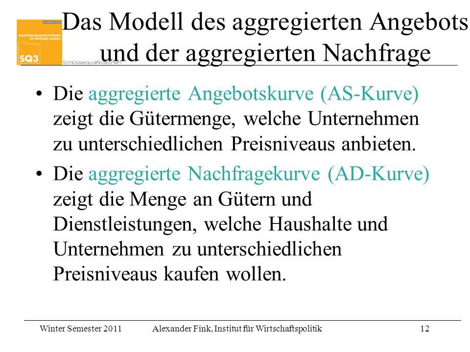 Winter Semester 2011Alexander Fink, Institut für Wirtschaftspolitik12 Das Modell des aggregierten Angebots und der aggregierten Nachfrage Die aggregie