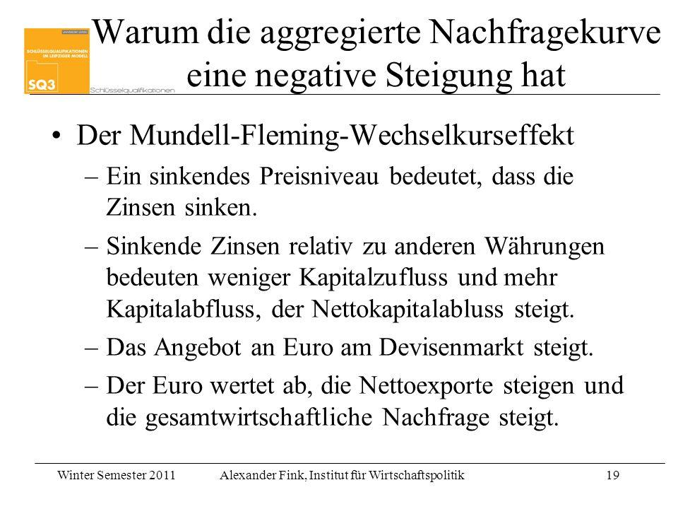 Winter Semester 2011Alexander Fink, Institut für Wirtschaftspolitik19 Warum die aggregierte Nachfragekurve eine negative Steigung hat Der Mundell-Flem