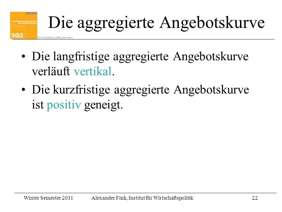 Winter Semester 2011Alexander Fink, Institut für Wirtschaftspolitik22 Die aggregierte Angebotskurve Die langfristige aggregierte Angebotskurve verläuf