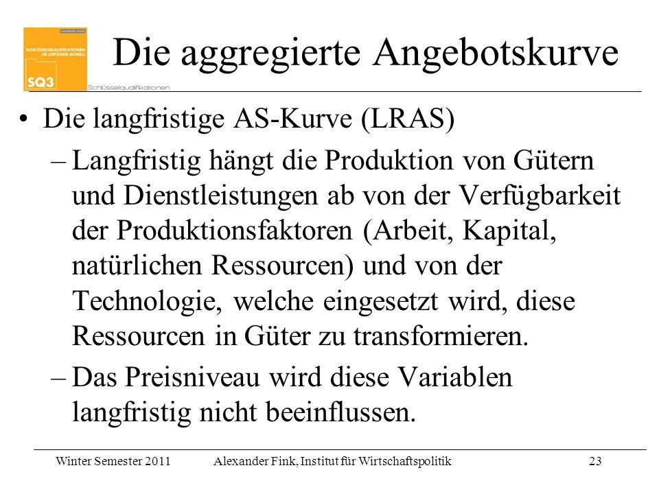 Winter Semester 2011Alexander Fink, Institut für Wirtschaftspolitik23 Die aggregierte Angebotskurve Die langfristige AS-Kurve (LRAS) –Langfristig häng