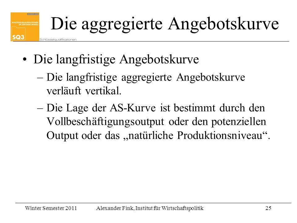 Winter Semester 2011Alexander Fink, Institut für Wirtschaftspolitik25 Die aggregierte Angebotskurve Die langfristige Angebotskurve –Die langfristige a