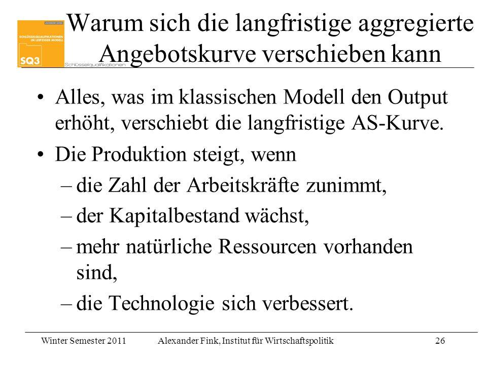 Winter Semester 2011Alexander Fink, Institut für Wirtschaftspolitik26 Warum sich die langfristige aggregierte Angebotskurve verschieben kann Alles, wa