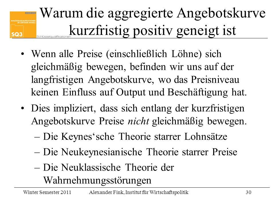 Winter Semester 2011Alexander Fink, Institut für Wirtschaftspolitik30 Warum die aggregierte Angebotskurve kurzfristig positiv geneigt ist Wenn alle Pr