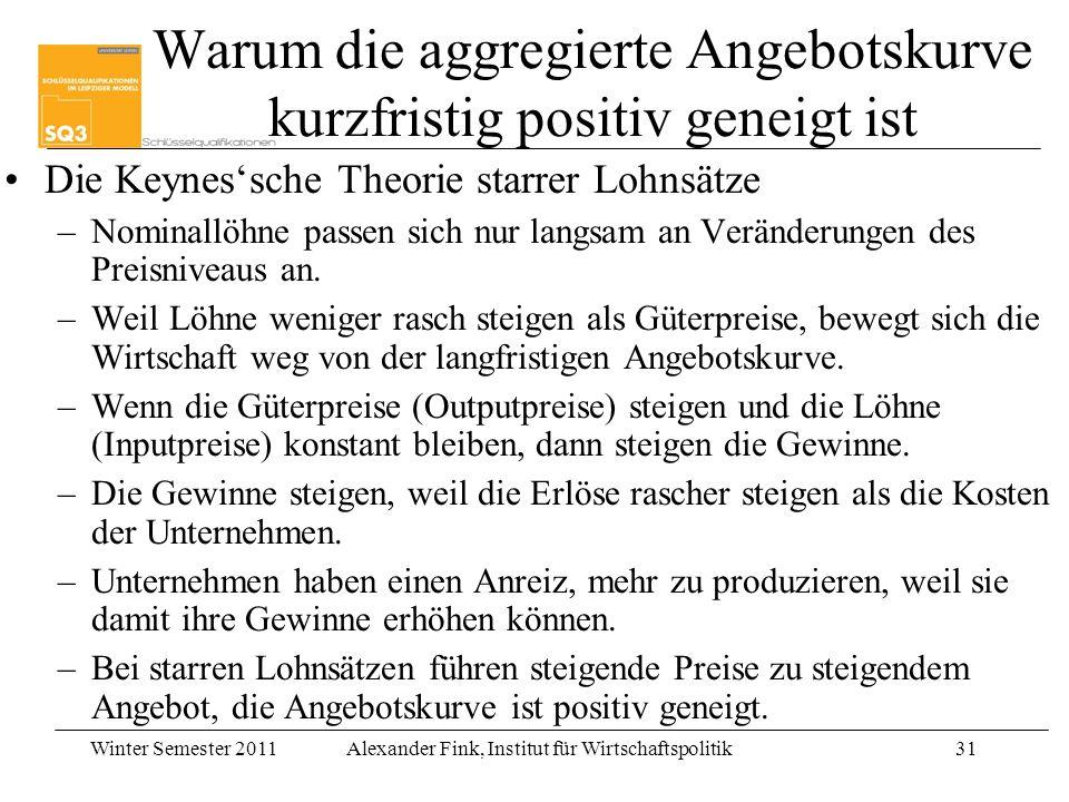 Winter Semester 2011Alexander Fink, Institut für Wirtschaftspolitik31 Warum die aggregierte Angebotskurve kurzfristig positiv geneigt ist Die Keynessc