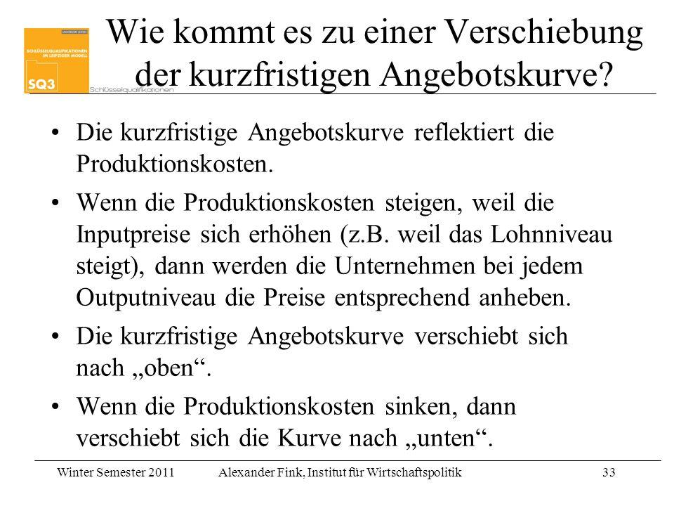 Winter Semester 2011Alexander Fink, Institut für Wirtschaftspolitik33 Wie kommt es zu einer Verschiebung der kurzfristigen Angebotskurve? Die kurzfris