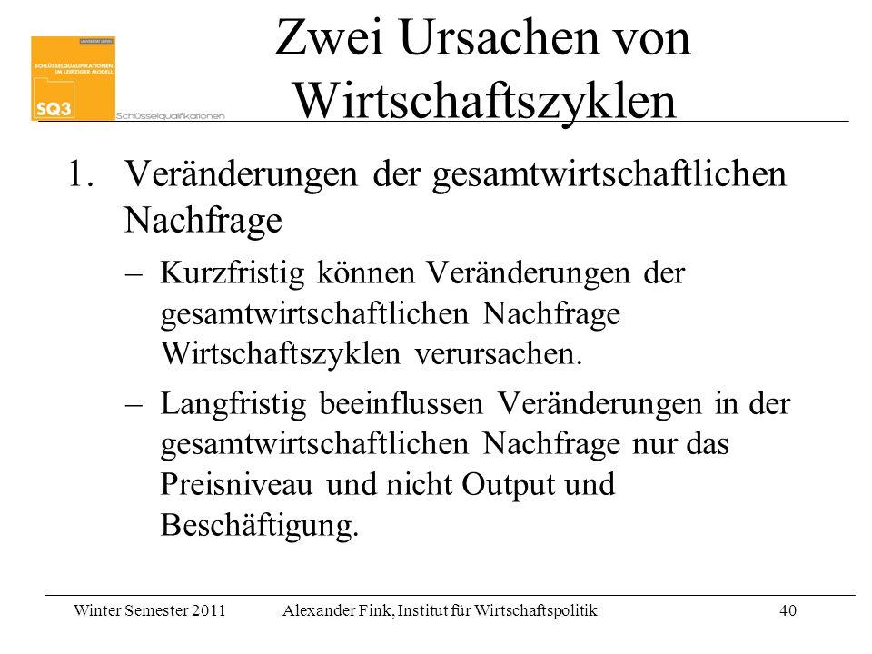 Winter Semester 2011Alexander Fink, Institut für Wirtschaftspolitik40 Zwei Ursachen von Wirtschaftszyklen 1.Veränderungen der gesamtwirtschaftlichen N