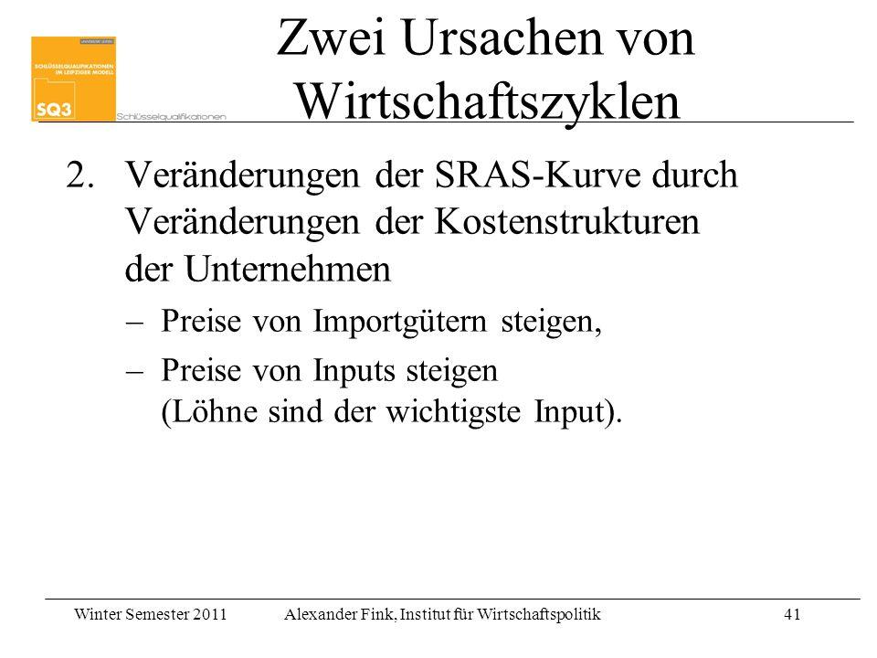 Winter Semester 2011Alexander Fink, Institut für Wirtschaftspolitik41 Zwei Ursachen von Wirtschaftszyklen 2.Veränderungen der SRAS-Kurve durch Verände