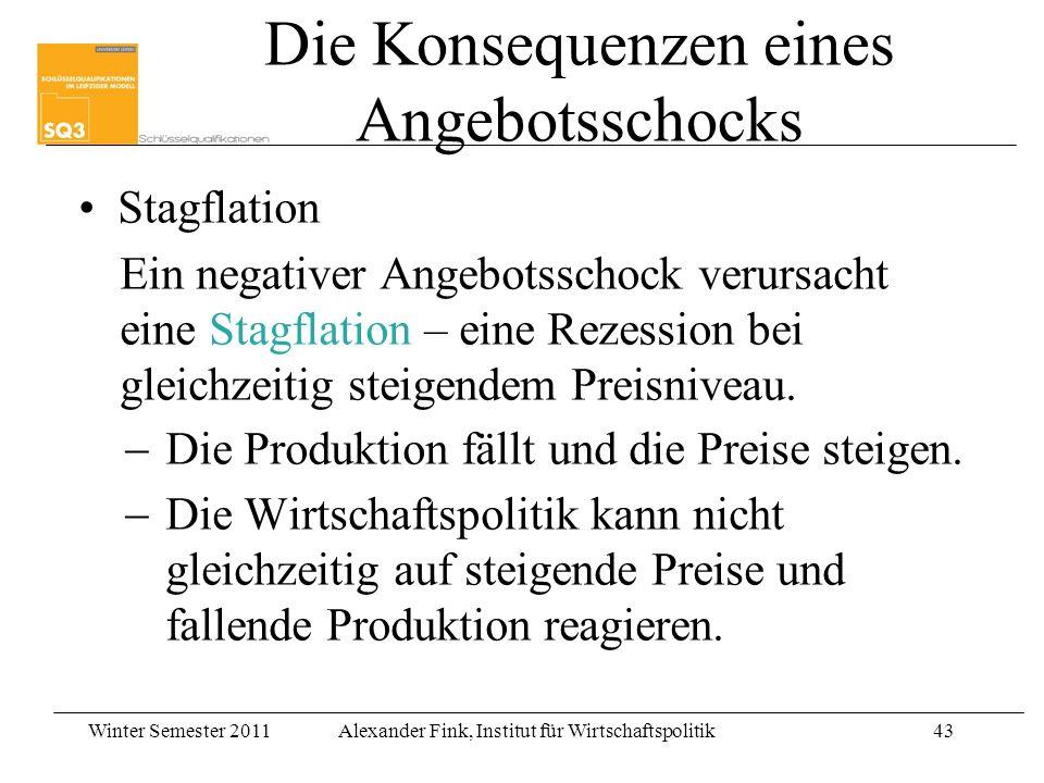 Winter Semester 2011Alexander Fink, Institut für Wirtschaftspolitik43 Die Konsequenzen eines Angebotsschocks Stagflation Ein negativer Angebotsschock