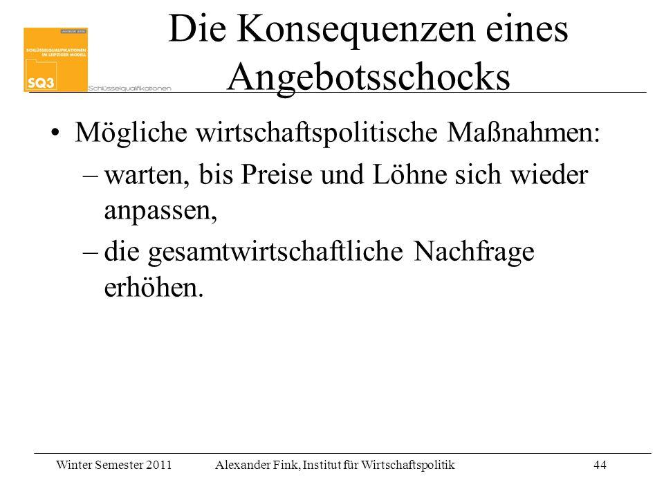 Winter Semester 2011Alexander Fink, Institut für Wirtschaftspolitik44 Die Konsequenzen eines Angebotsschocks Mögliche wirtschaftspolitische Maßnahmen: