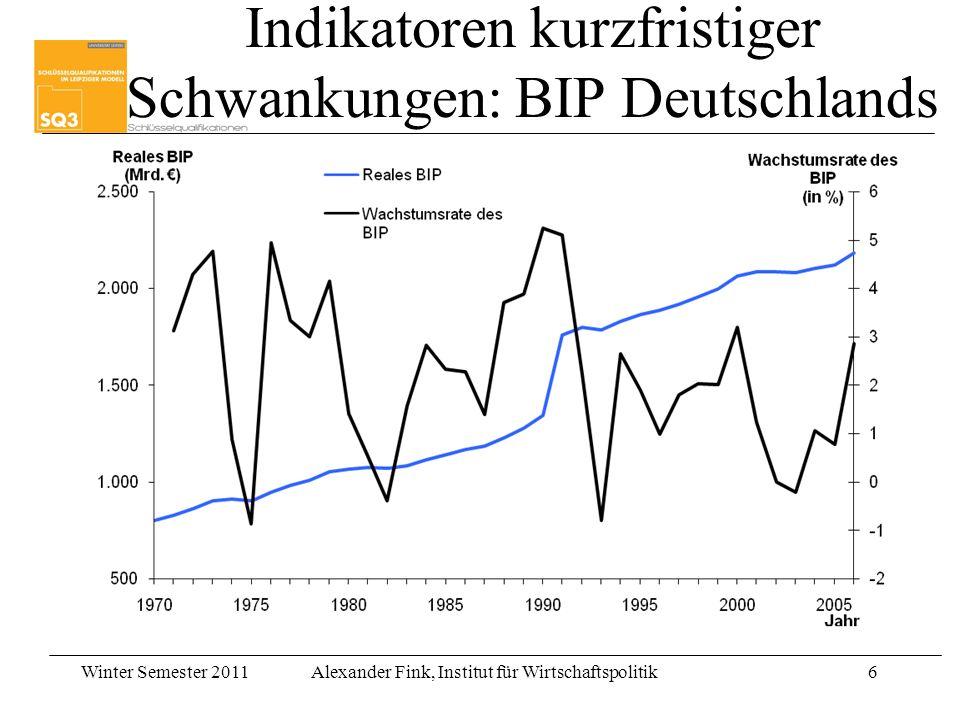 Winter Semester 2011Alexander Fink, Institut für Wirtschaftspolitik17 Warum die aggregierte Nachfragekurve eine negative Steigung hat Vermögenseffekt von Pigou –Ein fallendes Preisniveau erhöht den realen Wert nominaler Vermögenswerte (Bargeld, Bankkonten, Anleihen).