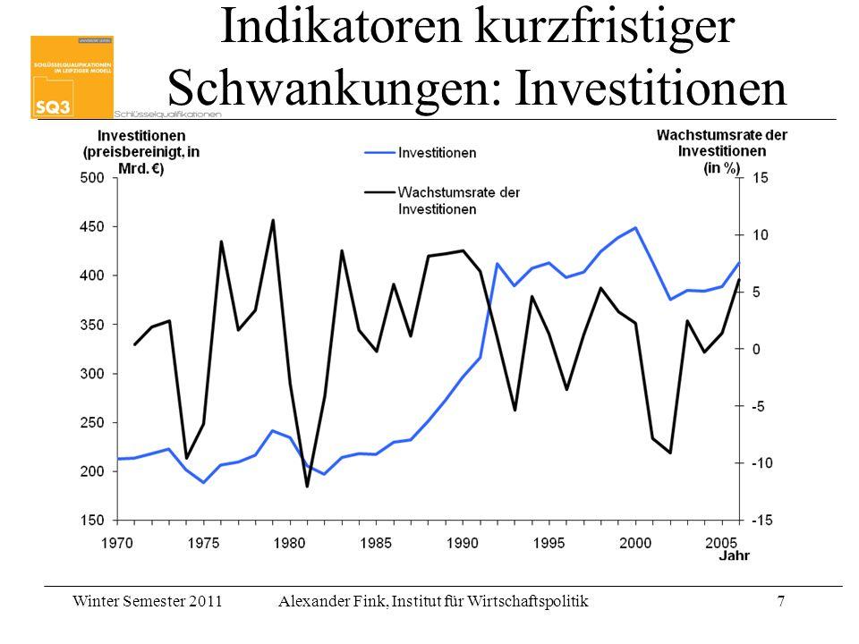Winter Semester 2011Alexander Fink, Institut für Wirtschaftspolitik28 Der Bezug zwischen langfristigem Wachstum und kurzfristigen Schankungen Kurzfristige (zyklische) Fluktuationen können als Abweichungen vom langfristigen Trendwachstum betrachtet werden.
