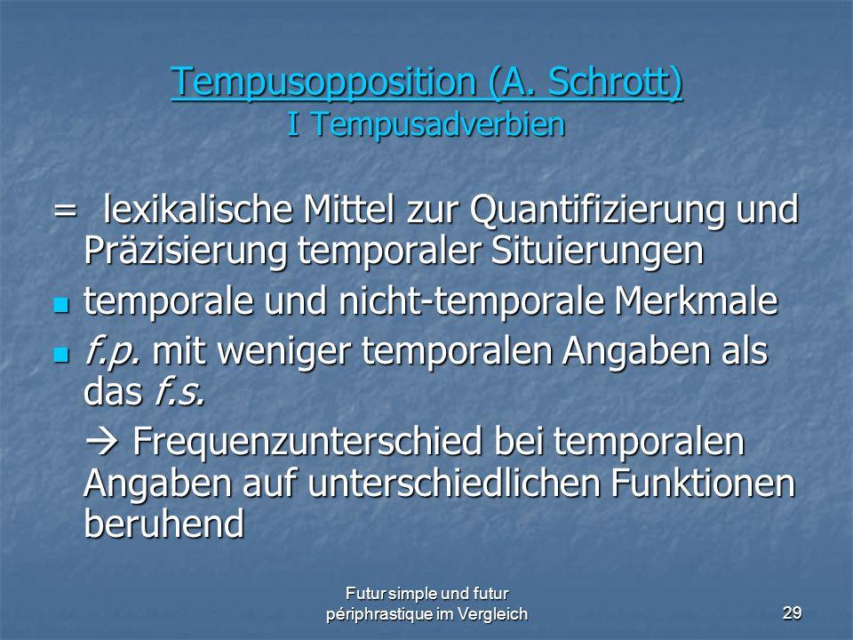 Futur simple und futur périphrastique im Vergleich29 Tempusopposition (A. Schrott) I Tempusadverbien = lexikalische Mittel zur Quantifizierung und Prä