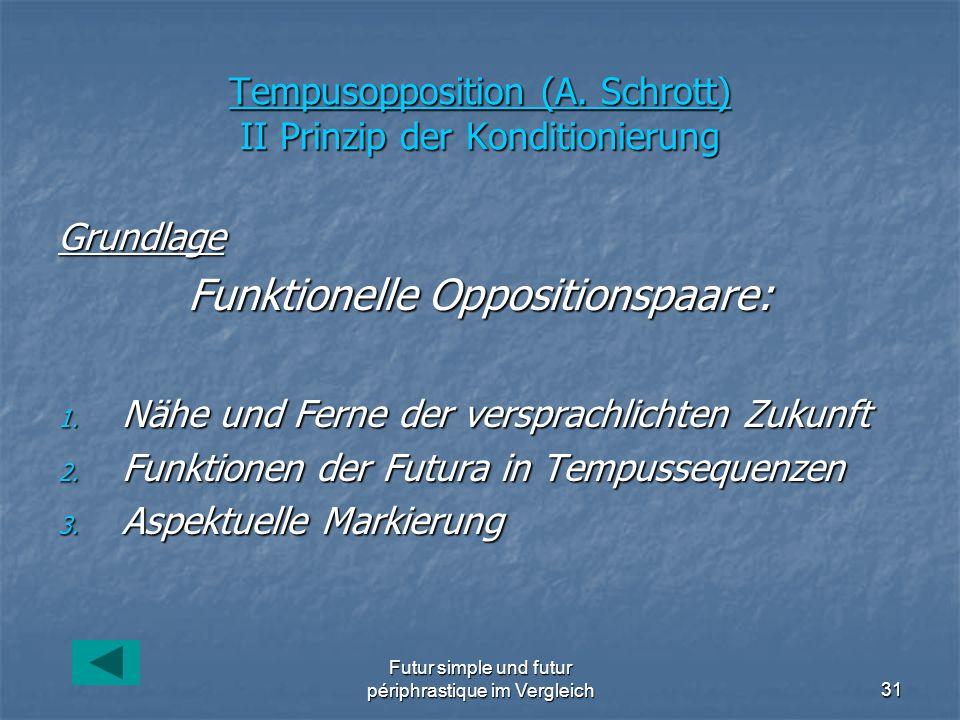 Futur simple und futur périphrastique im Vergleich31 Tempusopposition (A. Schrott) II Prinzip der Konditionierung Grundlage Funktionelle Oppositionspa