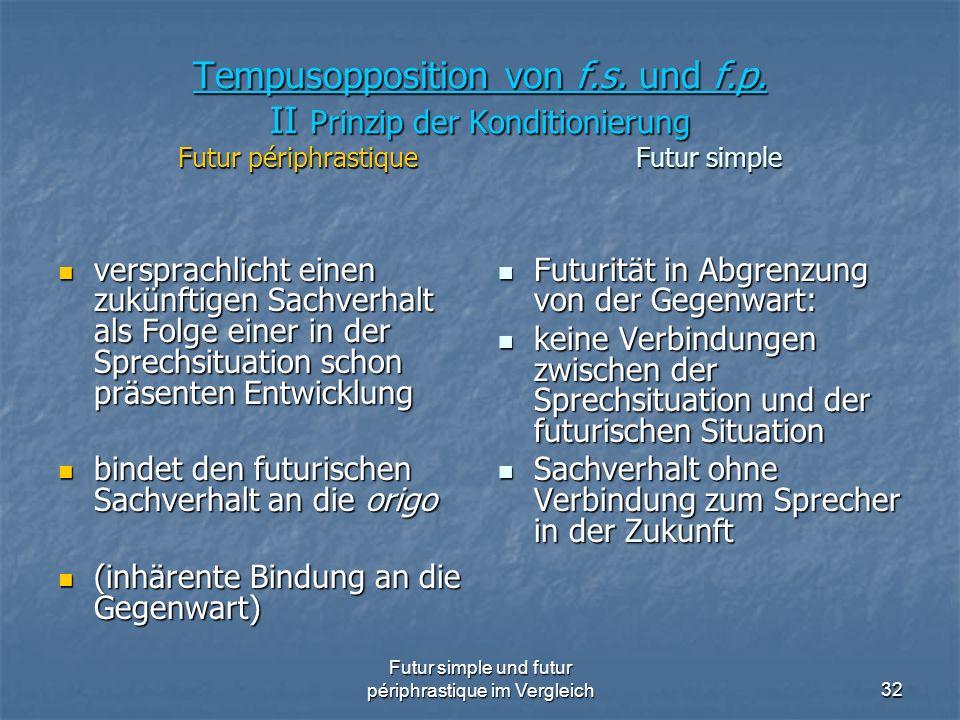 Futur simple und futur périphrastique im Vergleich32 Tempusopposition von f.s. und f.p. II Prinzip der Konditionierung Futur périphrastique Futur simp