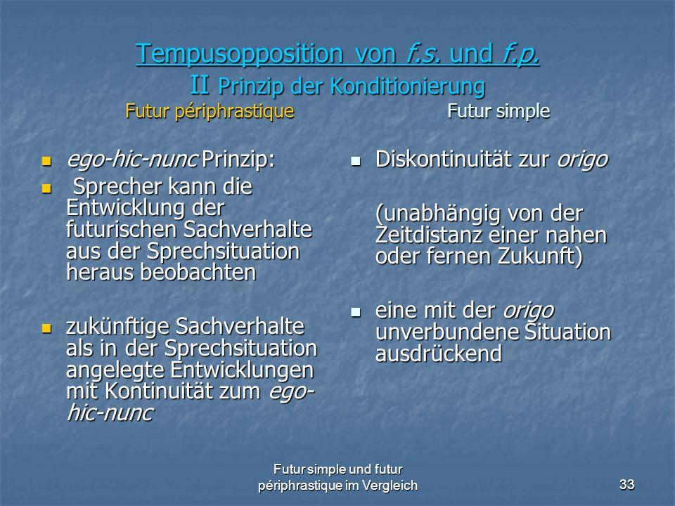 Futur simple und futur périphrastique im Vergleich33 Tempusopposition von f.s. und f.p. II Prinzip der Konditionierung Futur périphrastique Futur simp
