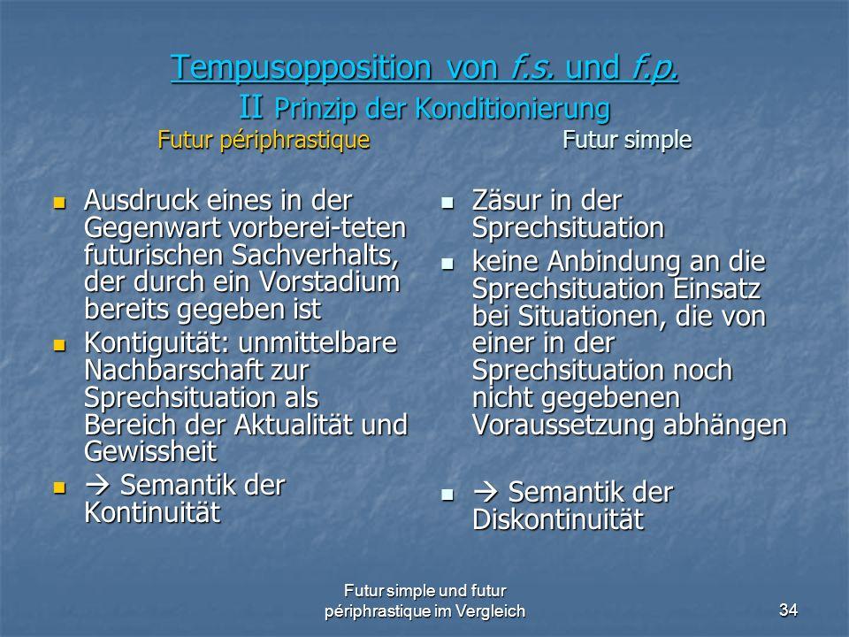 Futur simple und futur périphrastique im Vergleich34 Tempusopposition von f.s. und f.p. II Prinzip der Konditionierung Futur périphrastique Futur simp