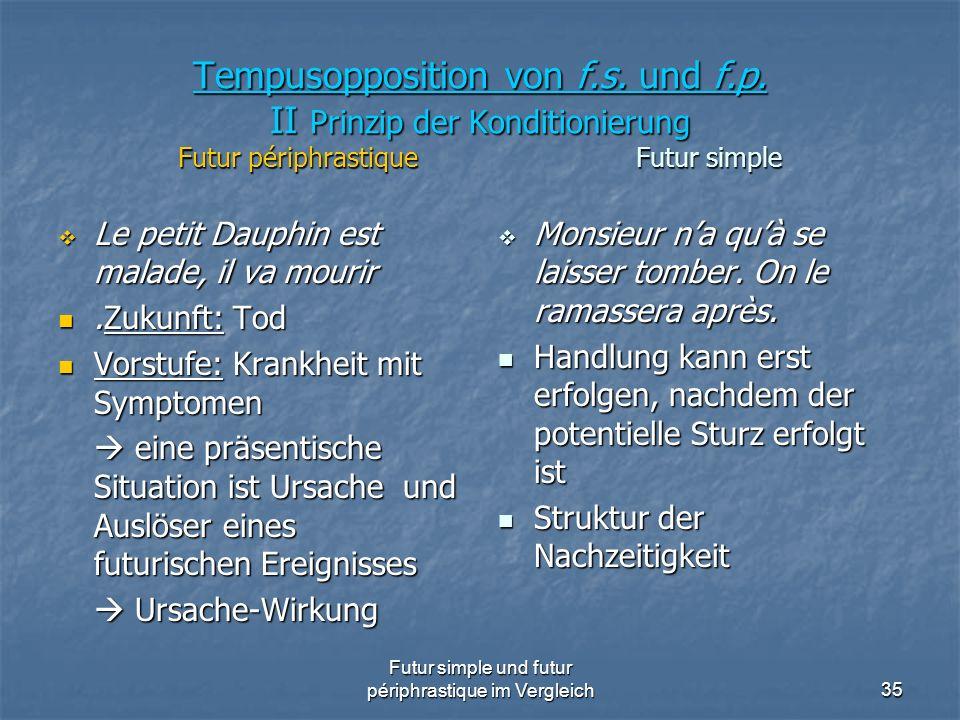 Futur simple und futur périphrastique im Vergleich35 Tempusopposition von f.s. und f.p. II Prinzip der Konditionierung Futur périphrastique Futur simp