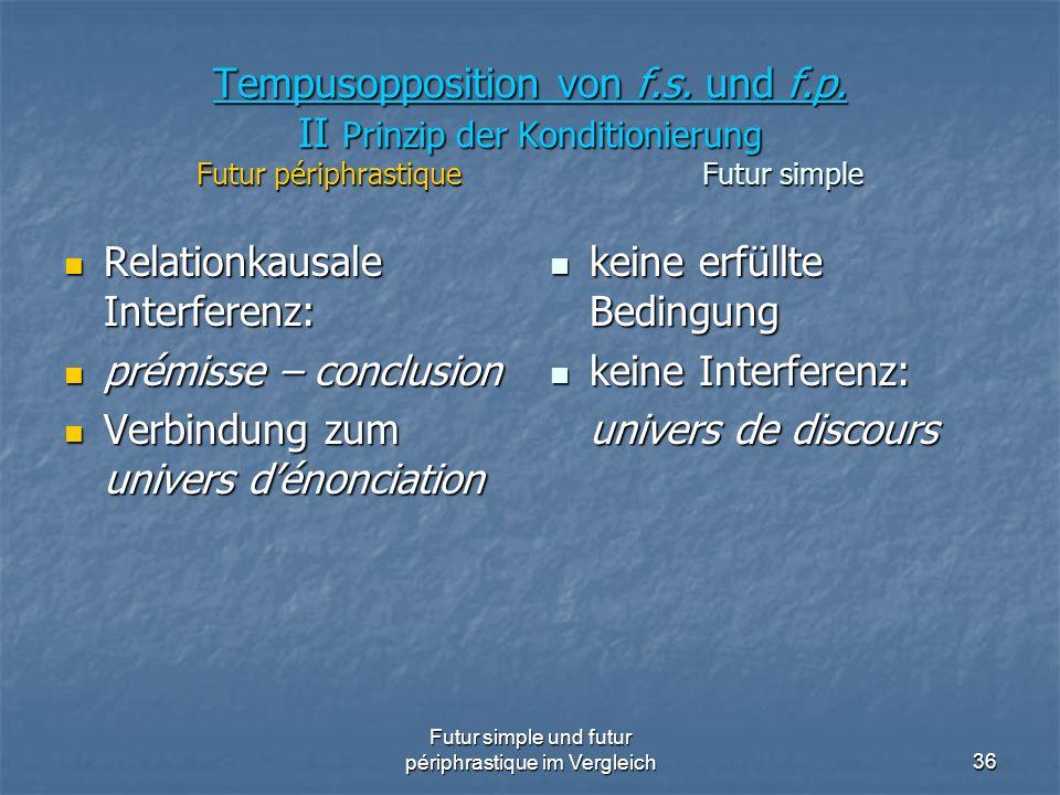 Futur simple und futur périphrastique im Vergleich36 Tempusopposition von f.s. und f.p. II Prinzip der Konditionierung Futur périphrastique Futur simp