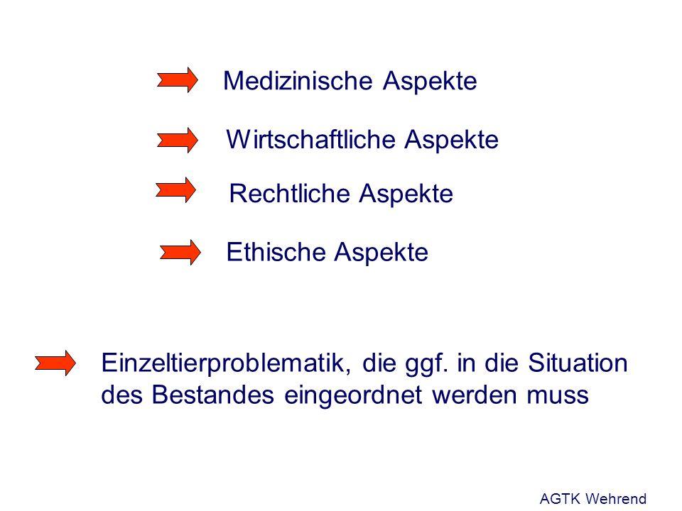 Wirtschaftliche Aspekte Rechtliche Aspekte Medizinische Aspekte Ethische Aspekte Einzeltierproblematik, die ggf.