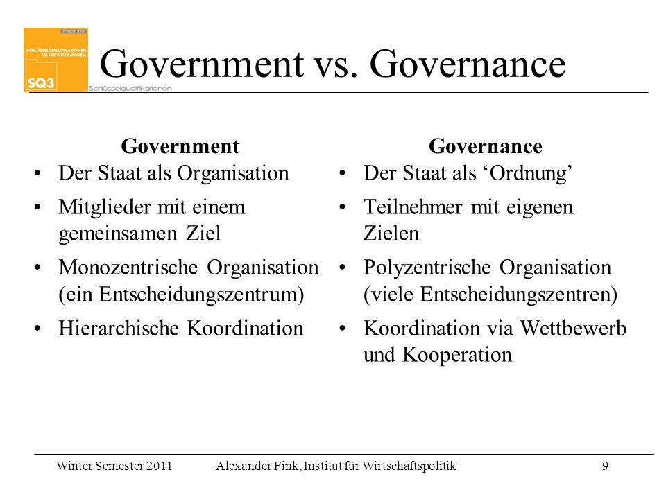 Winter Semester 2011Alexander Fink, Institut für Wirtschaftspolitik9 Government vs.