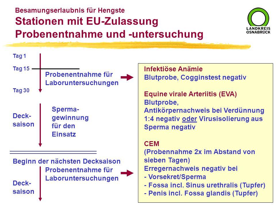 Besamungserlaubnis für Hengste Stationen mit EU-Zulassung Probenentnahme und -untersuchung Tag 1 Tag 30 Sperma- gewinnung für den Einsatz Tag 15 Probe