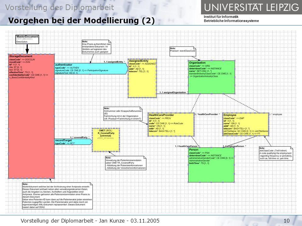 Vorstellung der Diplomarbeit Institut für Informatik Betriebliche Informationssysteme Vorstellung der Diplomarbeit - Jan Kunze - 03.11.200510 Vorgehen bei der Modellierung (2)