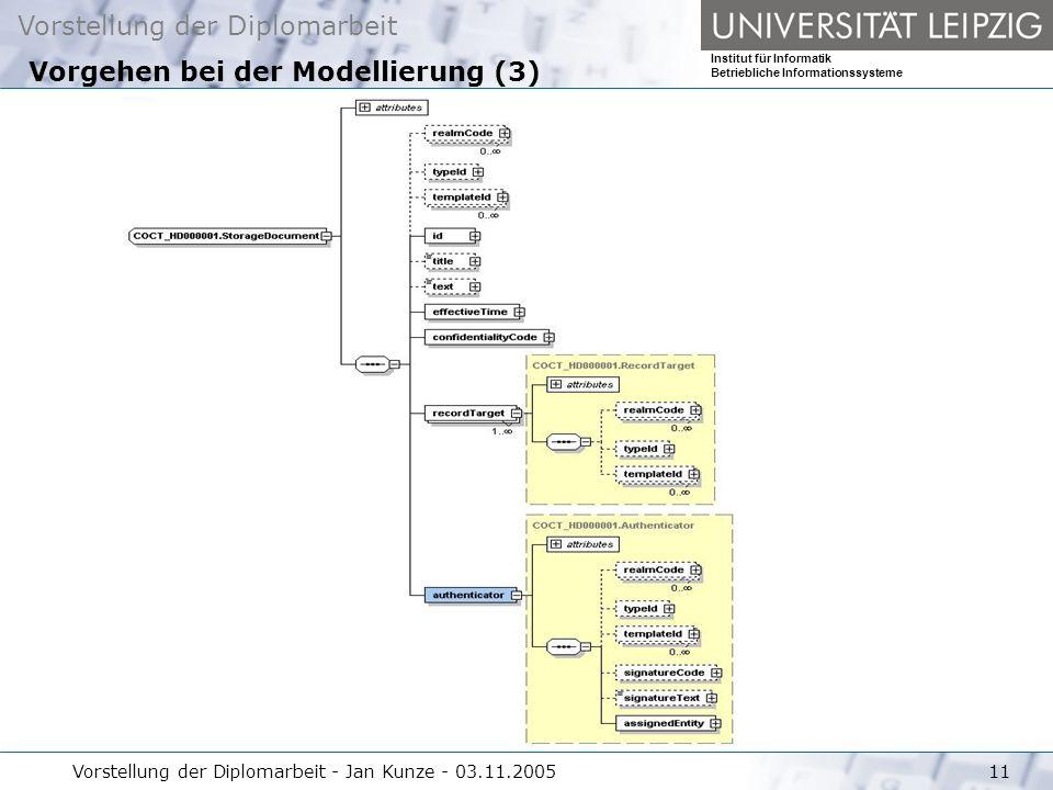 Vorstellung der Diplomarbeit Institut für Informatik Betriebliche Informationssysteme Vorstellung der Diplomarbeit - Jan Kunze - 03.11.200511 Vorgehen bei der Modellierung (3)