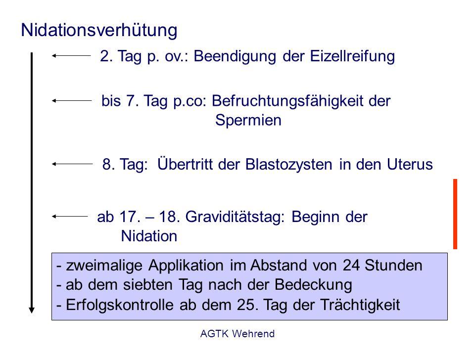 AGTK Wehrend Nidationsverhütung 2. Tag p. ov.: Beendigung der Eizellreifung bis 7. Tag p.co: Befruchtungsfähigkeit der Spermien 8. Tag: Übertritt der