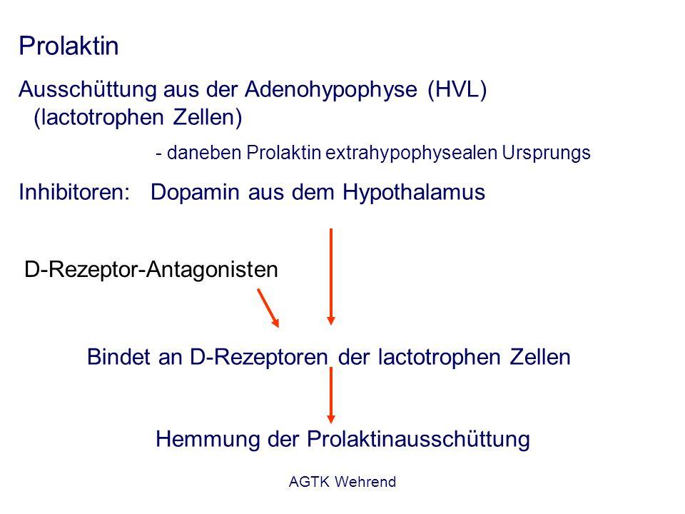AGTK Wehrend Antiprolaktine Bromokriptin: - D 2 -Dopaminagonist - 2 x täglich, 20-40 g/kg Tagesdosis, oral - nur humanmedizinische Präparate - Nebenwirkungen: Erbrechen, Depression, u.a.