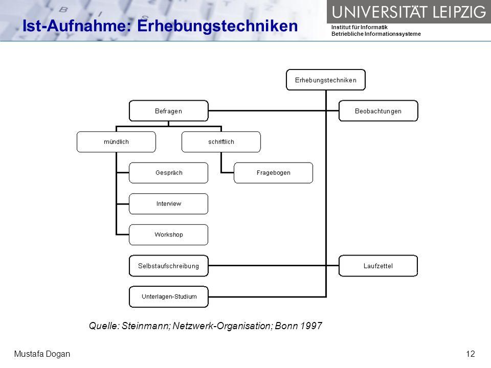 Institut für Informatik Betriebliche Informationssysteme Mustafa Dogan12 Ist-Aufnahme: Erhebungstechniken Quelle: Steinmann; Netzwerk-Organisation; Bo