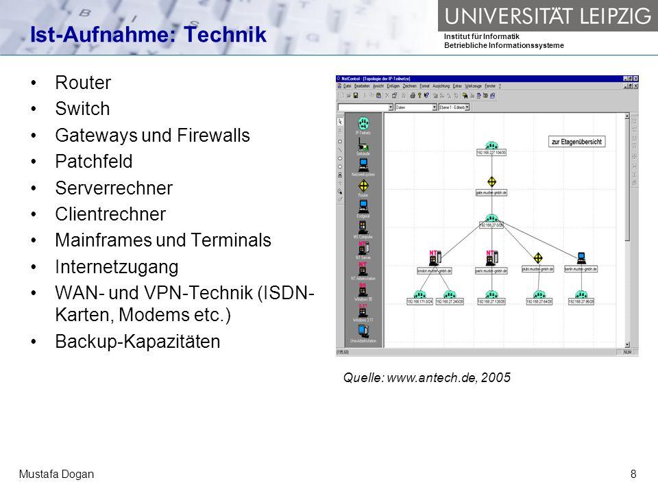 Institut für Informatik Betriebliche Informationssysteme Mustafa Dogan8 Ist-Aufnahme: Technik Router Switch Gateways und Firewalls Patchfeld Serverrec