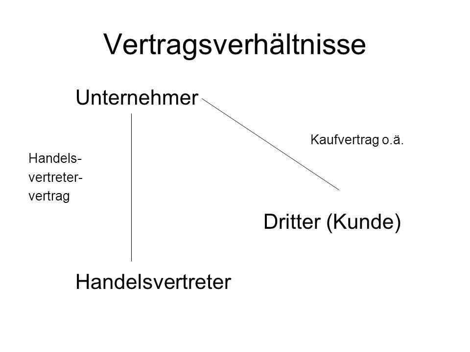 Vertragsverhältnisse Unternehmer Kaufvertrag o.ä.
