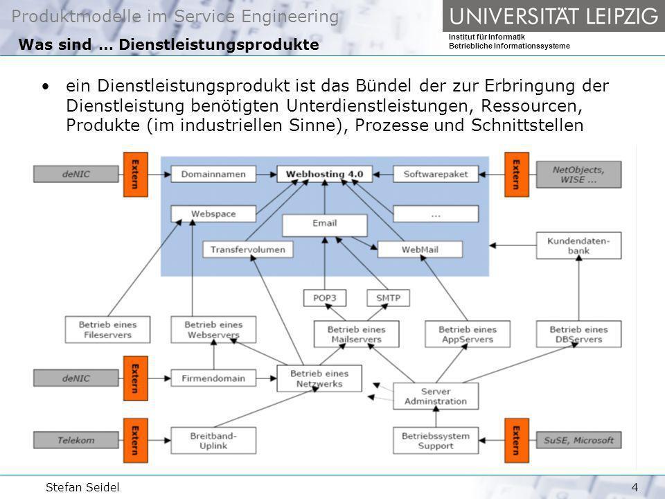 Produktmodelle im Service Engineering Institut für Informatik Betriebliche Informationssysteme Stefan Seidel5 Was sind … Dienstleistungsprodukte und -modelle ein solches Bündel kann auch als komplexes System betrachtet werden und von diesem kann wiederum ein Modell erstellt werden Bisherige Modellarten: phasenorientiert, also auf eine Phase des Entwicklungsprozesses zugeschnitten integriertes Modell, bestehend aus einem Modellkern und jeweils anwendungs(fall)spezifischen Erweiterungen und Schnittstellen (z.B.