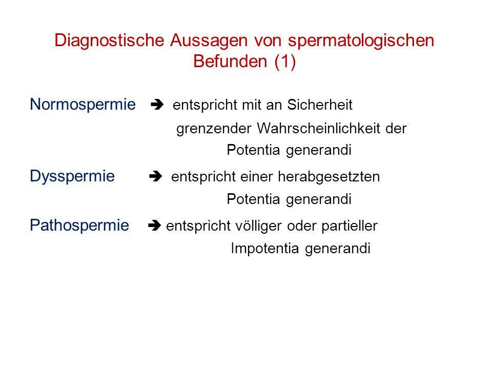 Diagnostische Aussagen von spermatologischen Befunden (1) Normospermie entspricht mit an Sicherheit grenzender Wahrscheinlichkeit der Potentia generan