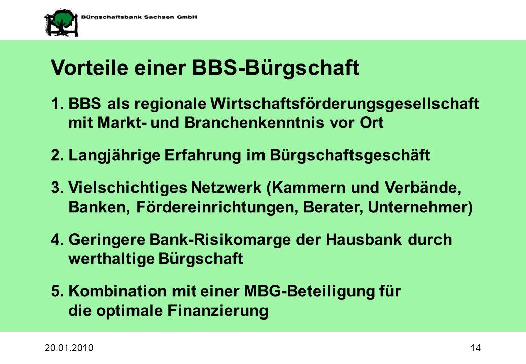 20.01.201014 Vorteile einer BBS-Bürgschaft 1. BBS als regionale Wirtschaftsförderungsgesellschaft mit Markt- und Branchenkenntnis vor Ort 2. Langjähri
