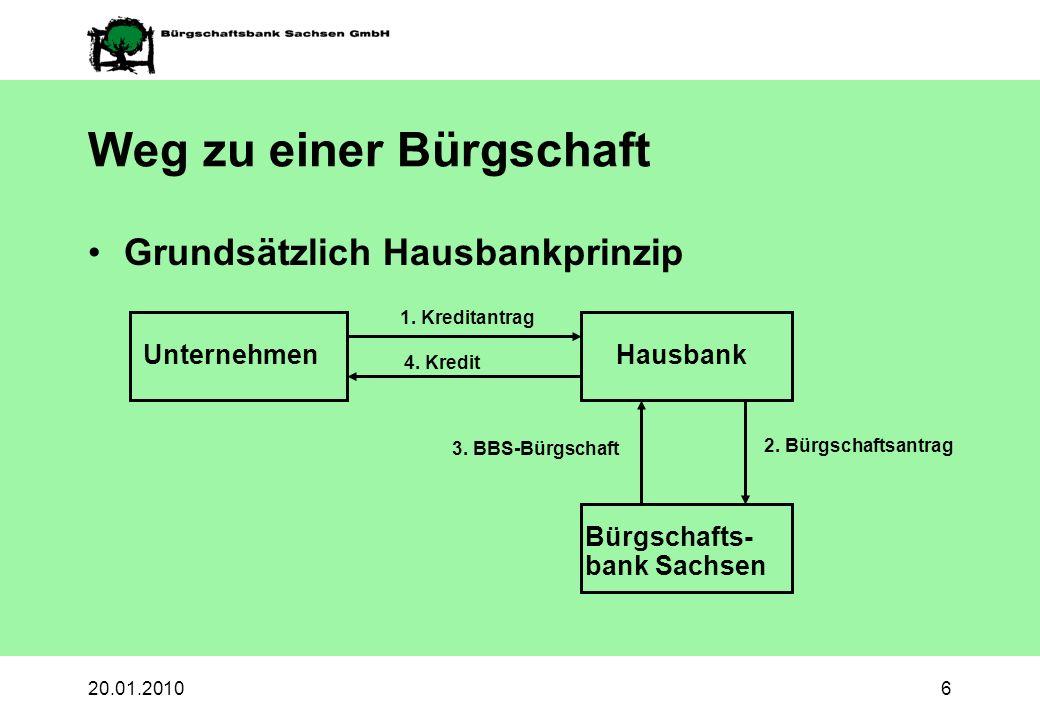 20.01.20107 Weg zu einer BoB-Bürgschaft Bürgschaft ohne Bank (BoB), Antrag direkt an die Bürgschaftsbank Unternehmen Hausbank Bürgschafts- bank Sachsen 3.