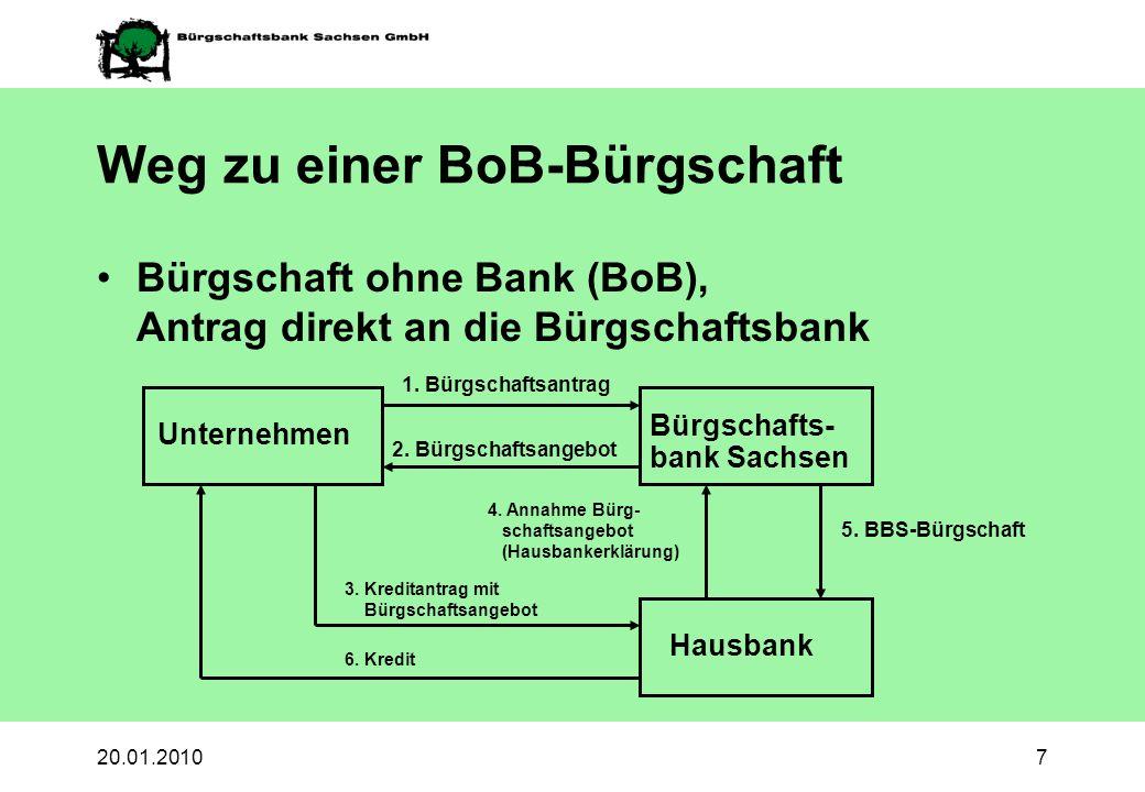 20.01.20108 Bürgschaftsprogramme - BBS Standardbis zu 90%ige Bürgschaften bis 2,0 Mio.