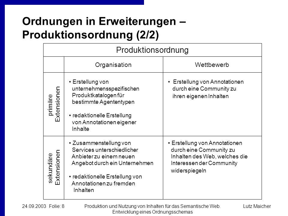 Lutz Maicher24.09.2003 Folie: 8Produktion und Nutzung von Inhalten für das Semantische Web.