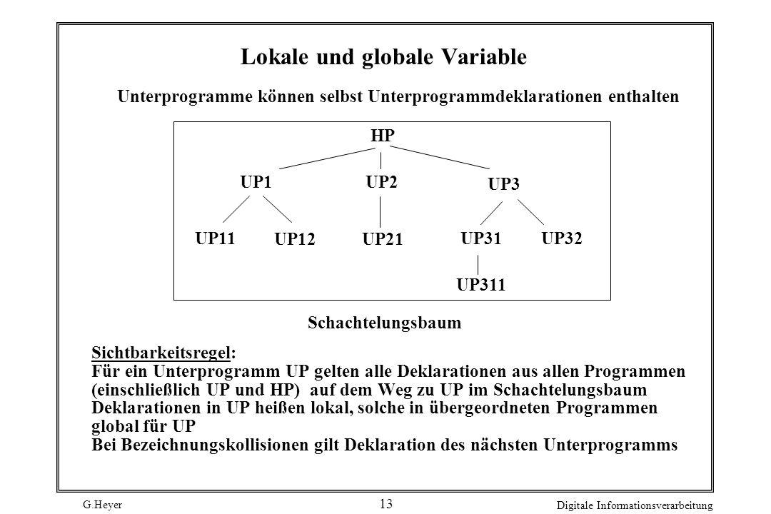 G.Heyer Digitale Informationsverarbeitung 13 Lokale und globale Variable Sichtbarkeitsregel: Für ein Unterprogramm UP gelten alle Deklarationen aus al