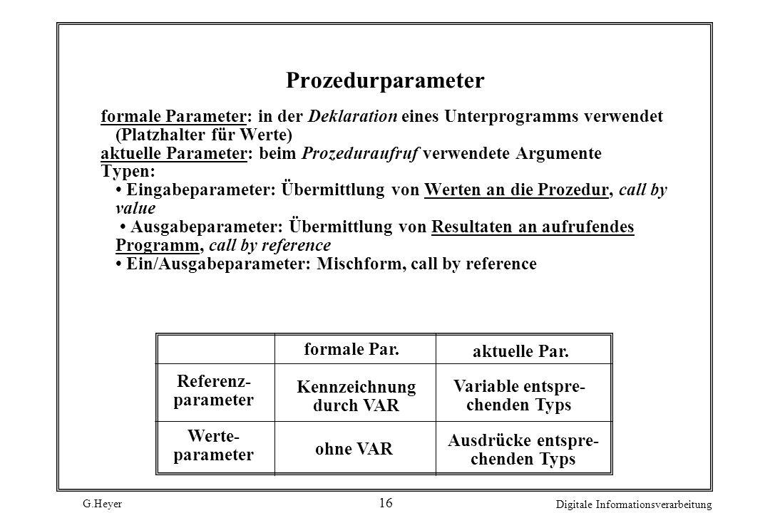 G.Heyer Digitale Informationsverarbeitung 16 Prozedurparameter formale Parameter: in der Deklaration eines Unterprogramms verwendet (Platzhalter für W