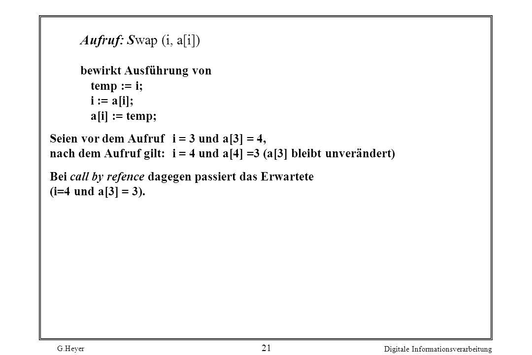 G.Heyer Digitale Informationsverarbeitung 21 Aufruf: Swap (i, a[i]) bewirkt Ausführung von temp := i; i := a[i]; a[i] := temp; Seien vor dem Aufrufi =