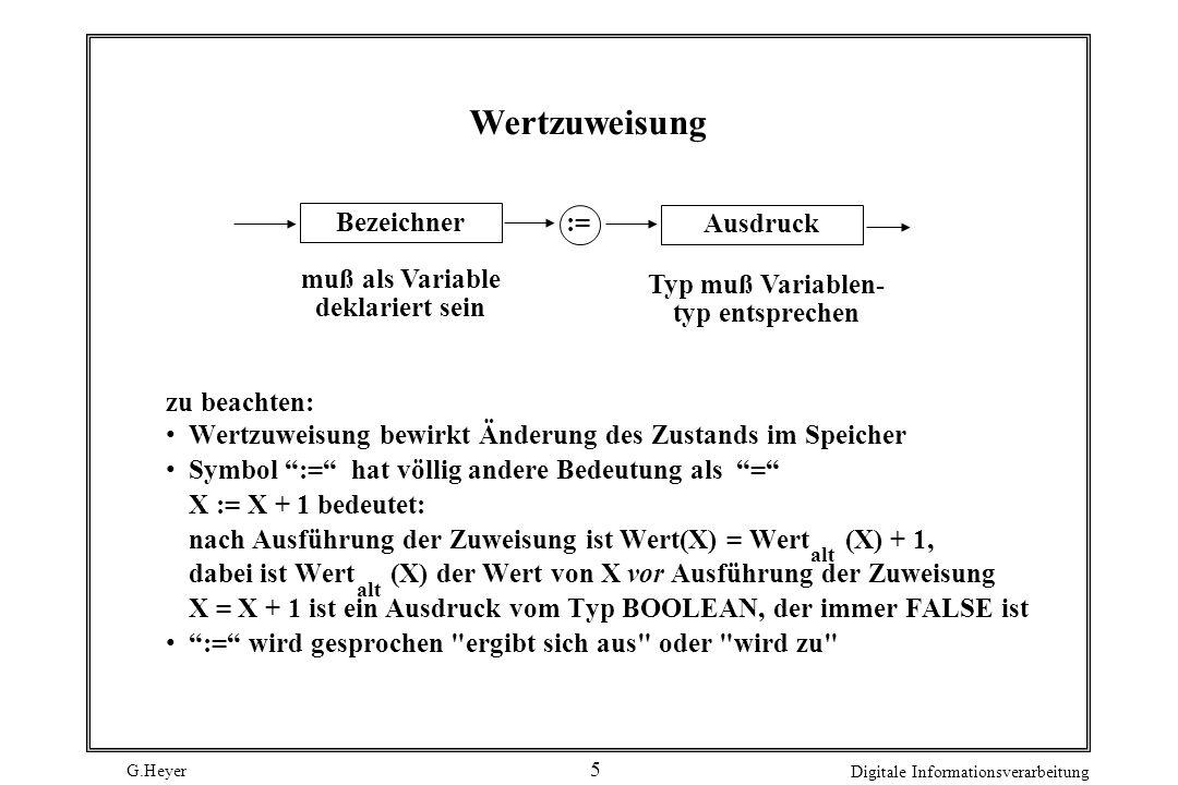 G.Heyer Digitale Informationsverarbeitung 5 Wertzuweisung Bezeichner Ausdruck := muß als Variable deklariert sein Typ muß Variablen- typ entsprechen z