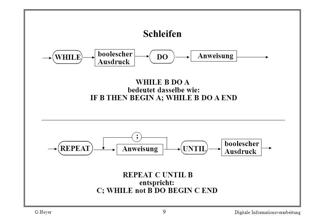 G.Heyer Digitale Informationsverarbeitung 9 Schleifen boolescher Ausdruck Anweisung WHILE DO boolescher Ausdruck REPEAT Anweisung ; UNTIL REPEAT C UNT