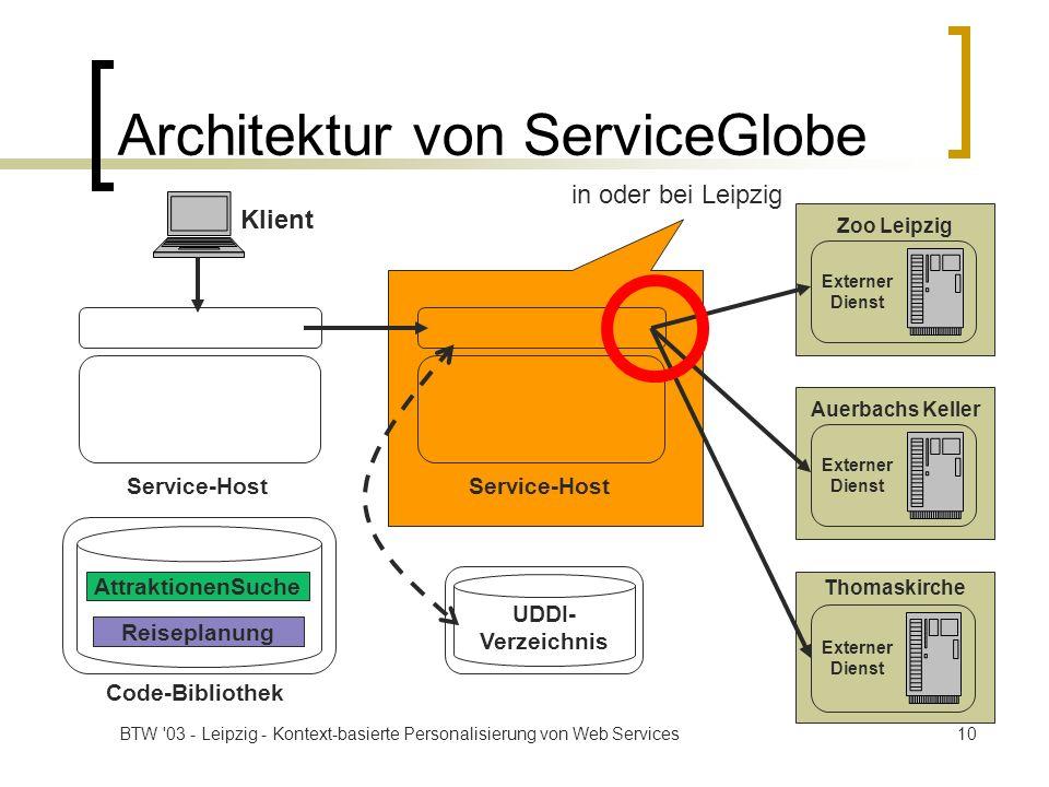 BTW '03 - Leipzig - Kontext-basierte Personalisierung von Web Services10 in oder bei Leipzig Code-Bibliothek AttaktionenSuche Reiseplanung Klient Serv