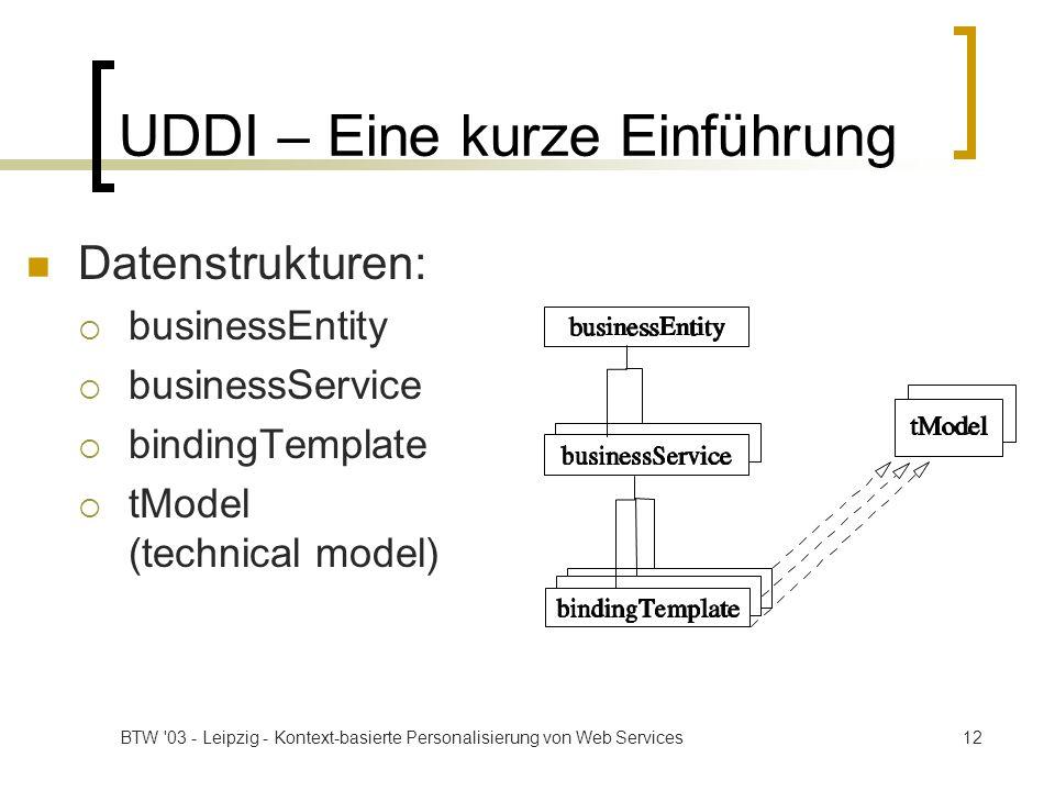 BTW '03 - Leipzig - Kontext-basierte Personalisierung von Web Services12 UDDI – Eine kurze Einführung Datenstrukturen: businessEntity businessService
