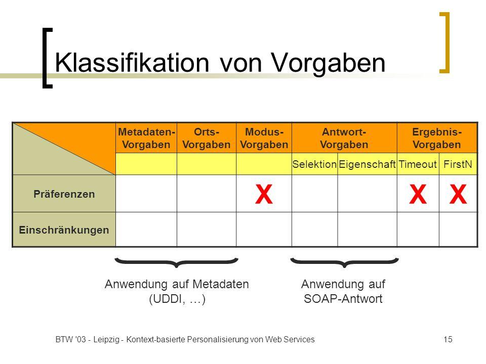 BTW '03 - Leipzig - Kontext-basierte Personalisierung von Web Services15 Klassifikation von Vorgaben Metadaten- Vorgaben Orts- Vorgaben Modus- Vorgabe