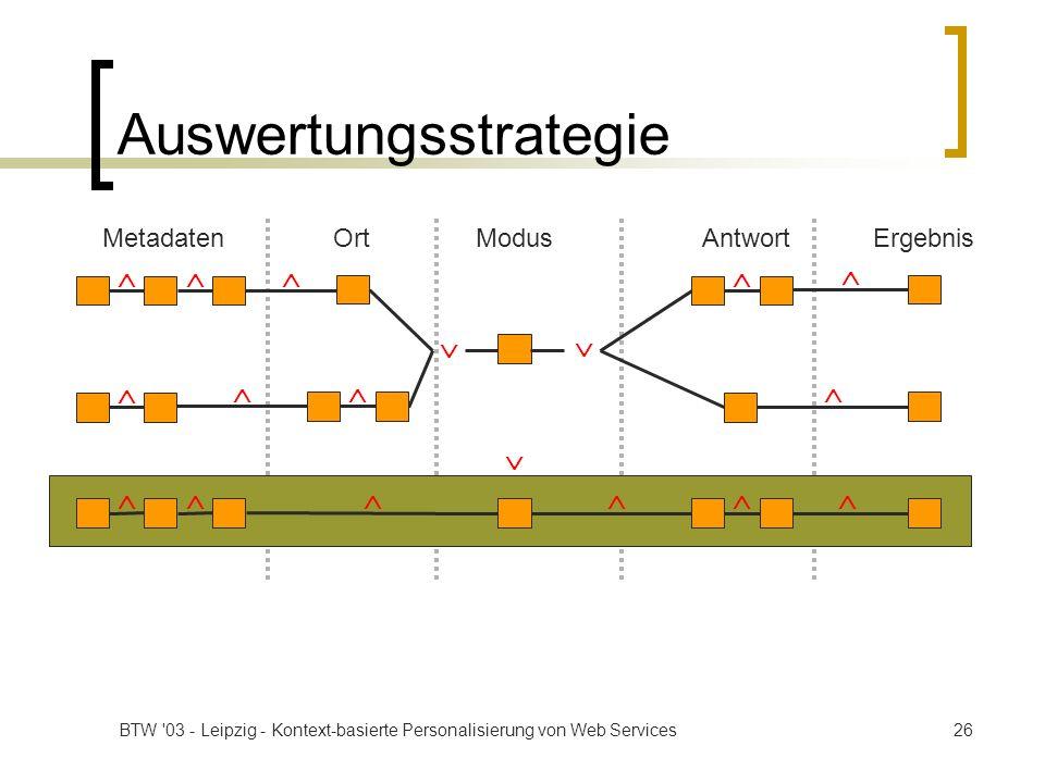 BTW '03 - Leipzig - Kontext-basierte Personalisierung von Web Services26 Auswertungsstrategie MetadatenOrtModusAntwortErgebnis